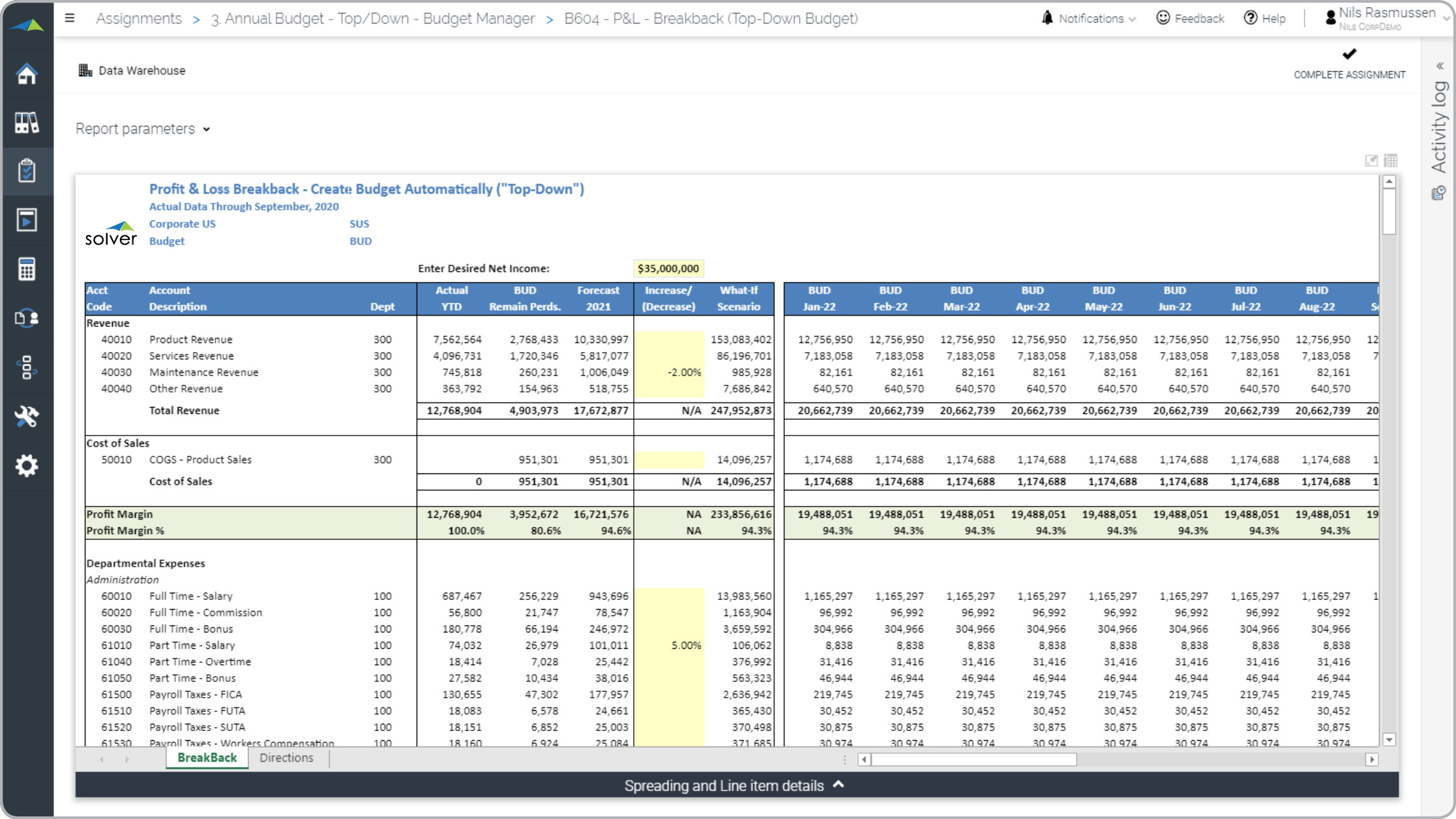 corporate budgeting and forecasting software dashboard