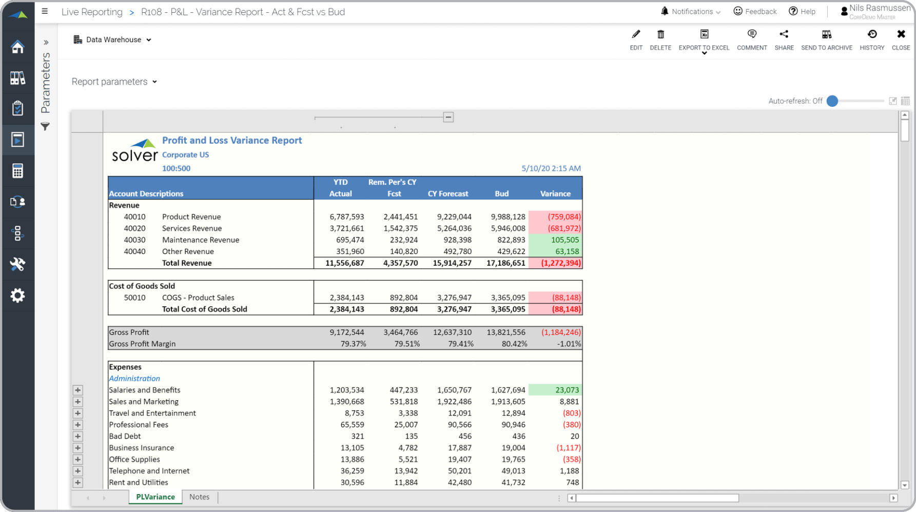 P&L – Estimate with Act and Forecast
