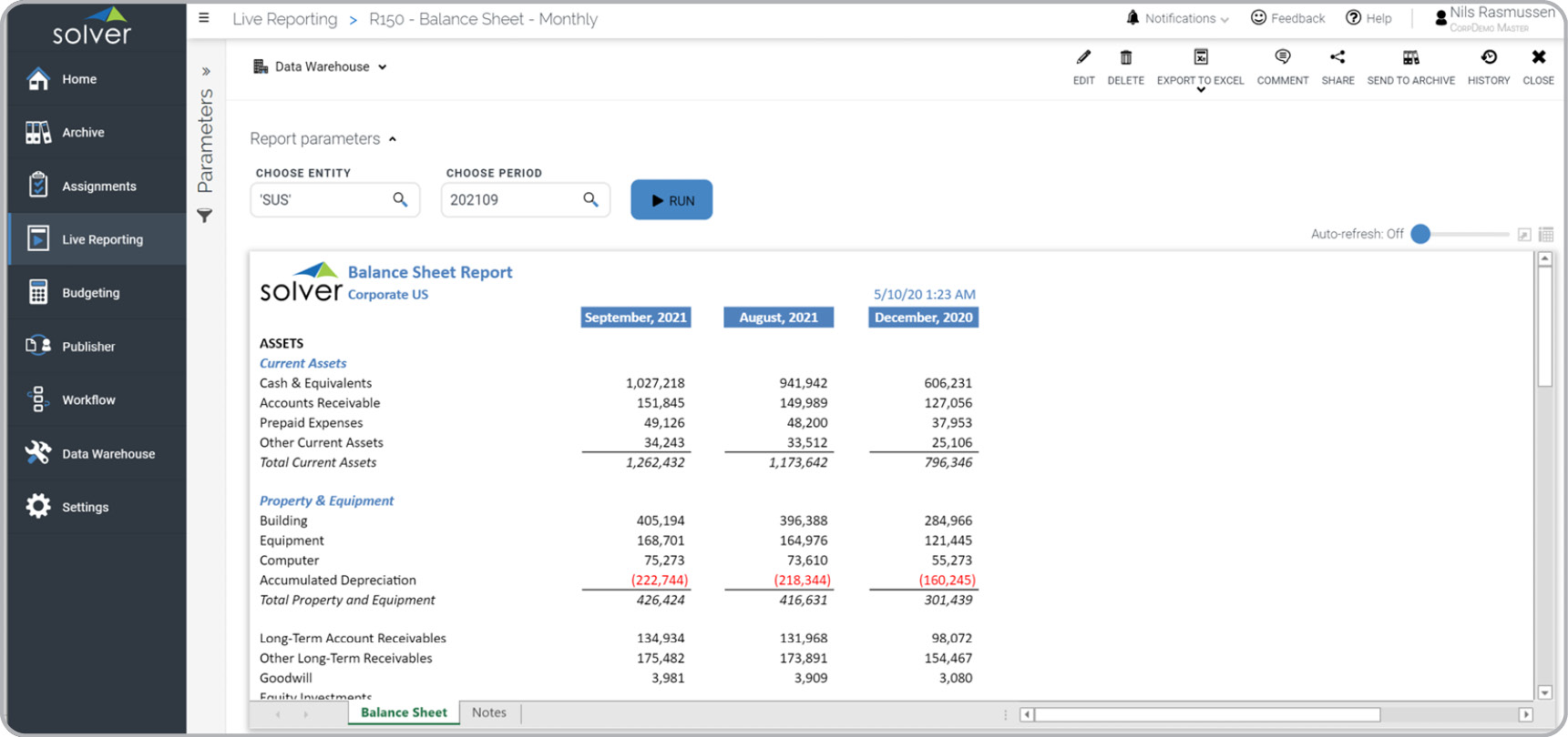 Balance Sheet – Monthly