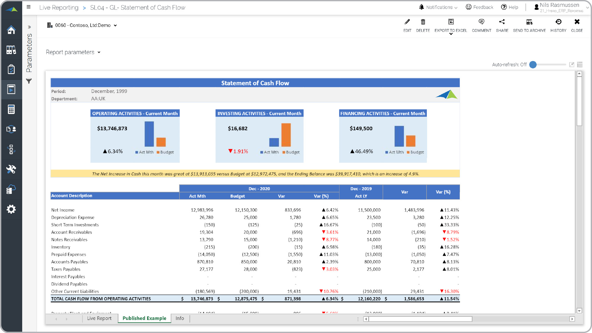 Cash Flow Variance Report