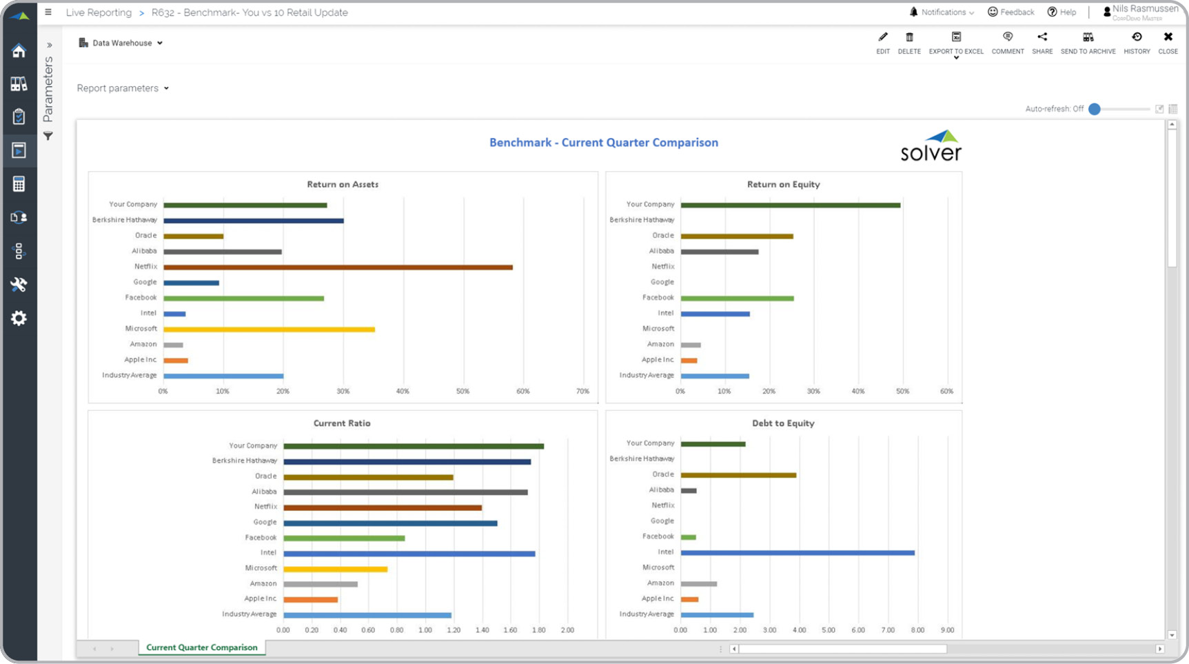Benchmark Comparison Report