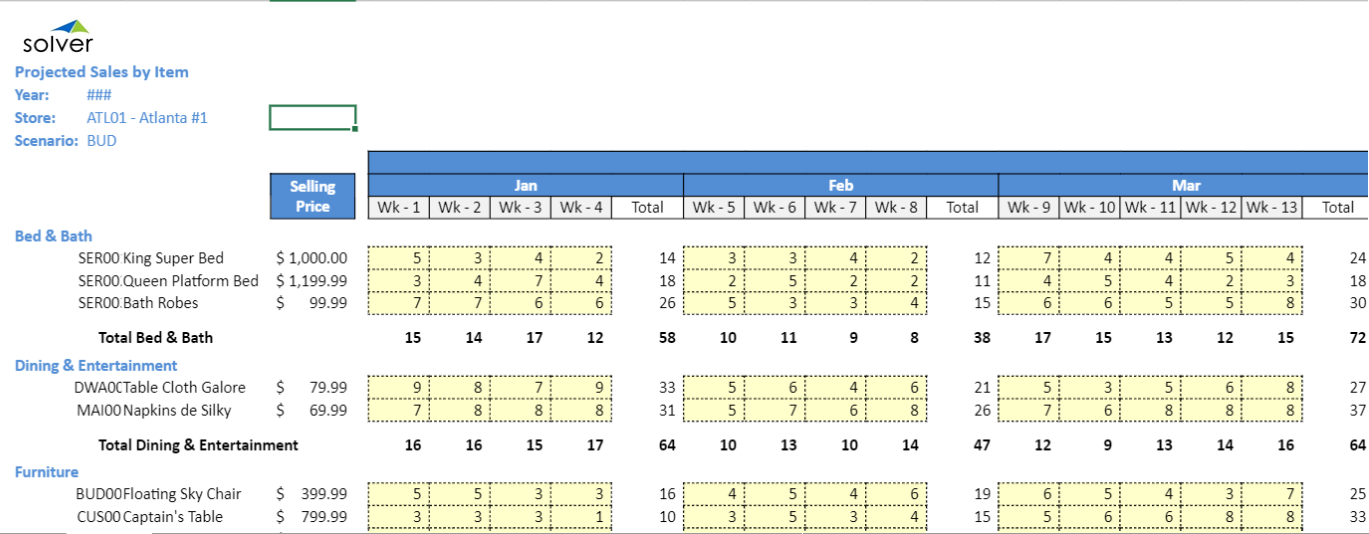 Example of demand planning of weekly sales by item