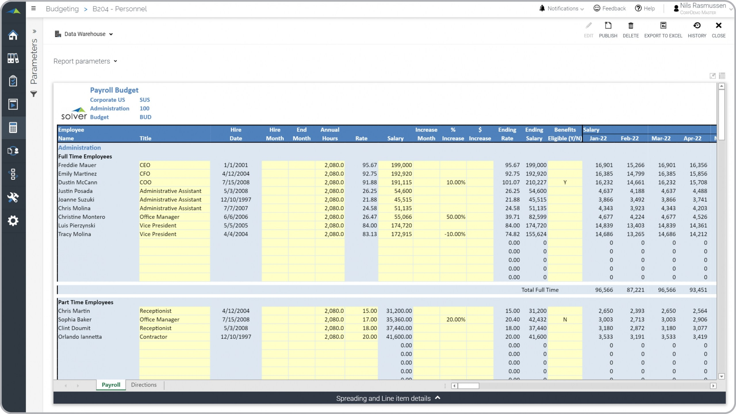 Payroll Budget Template Example Uses